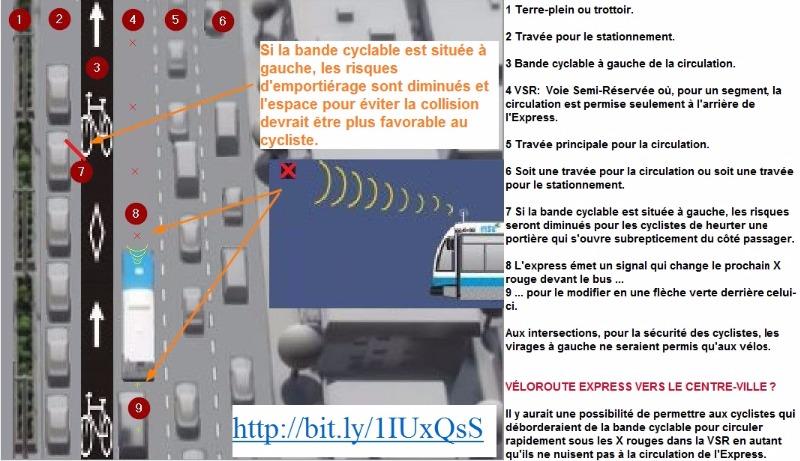 Payer Contravention Montréal >> Am Eacute Lioration Des Infrastructures Cyclables A Montr Eacute Al